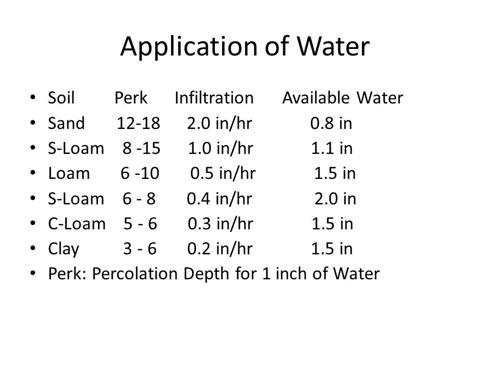 Application of Water Soil Perk Infiltration Available Water
