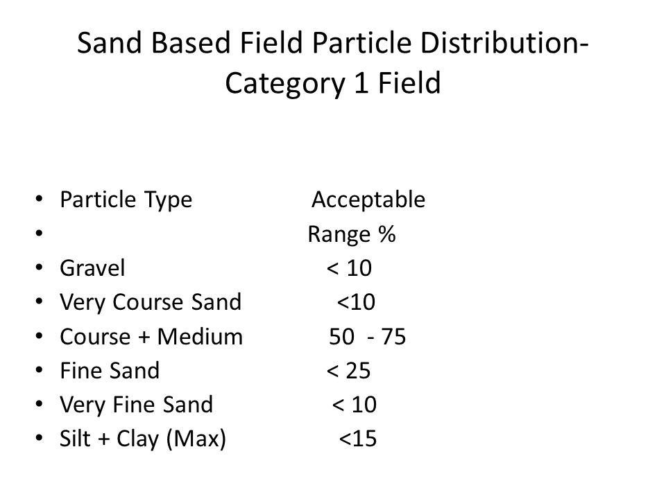 Sand Based Field Particle Distribution-Category 1 Field