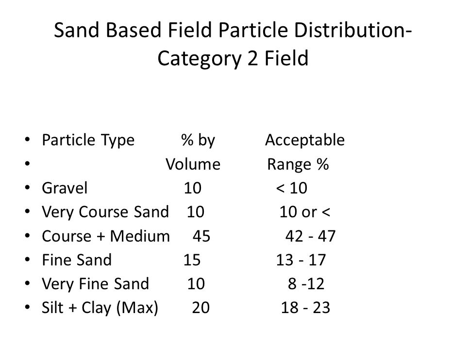 Sand Based Field Particle Distribution-Category 2 Field
