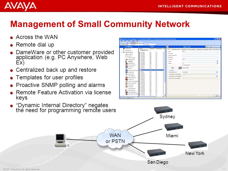 Management of Small Community Network