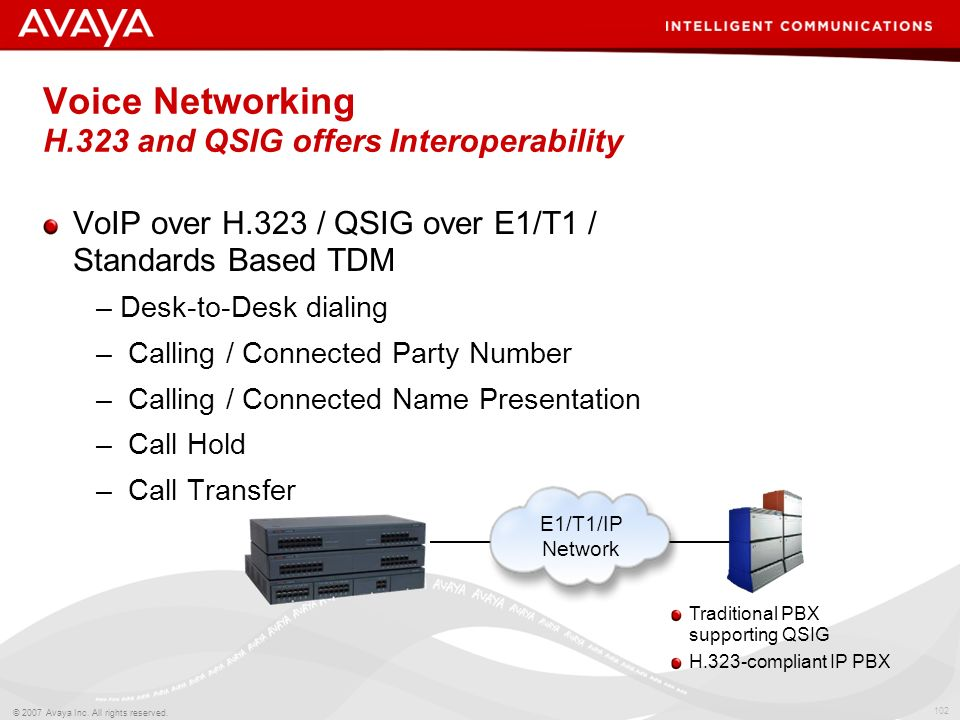 Voice Networking H.323 and QSIG offers Interoperability