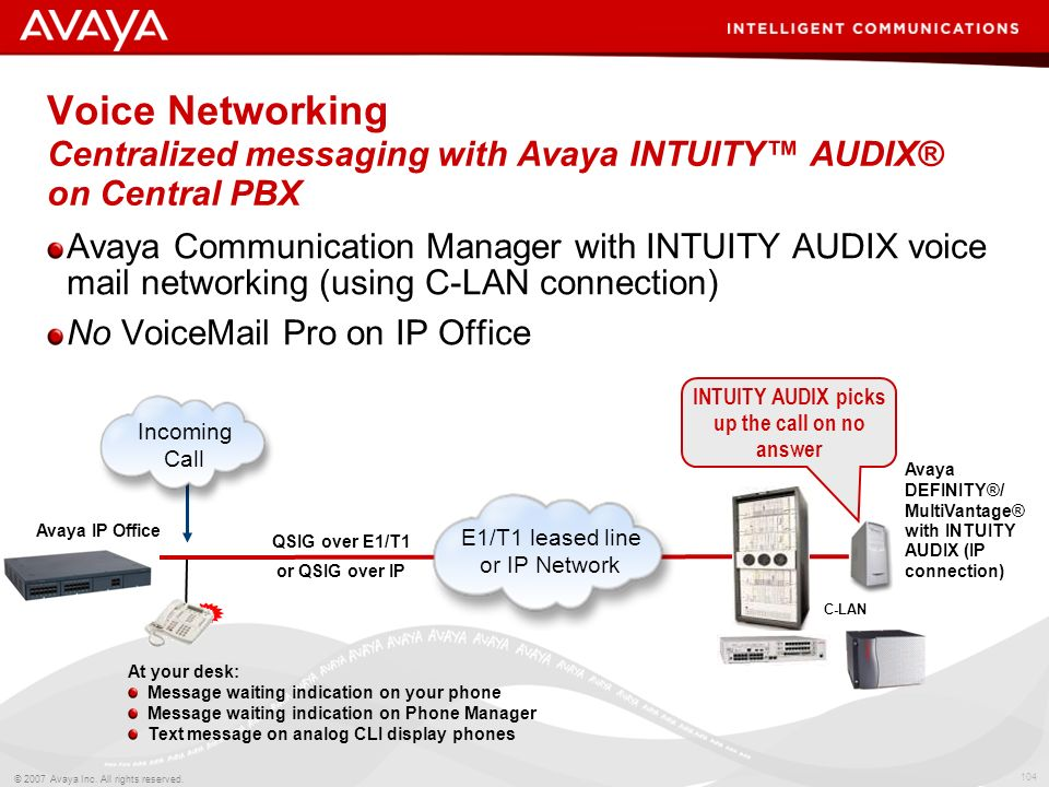 INTUITY AUDIX picks up the call on no answer