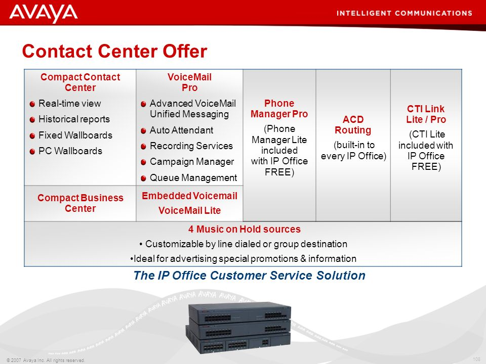 Contact Center Offer The IP Office Customer Service Solution
