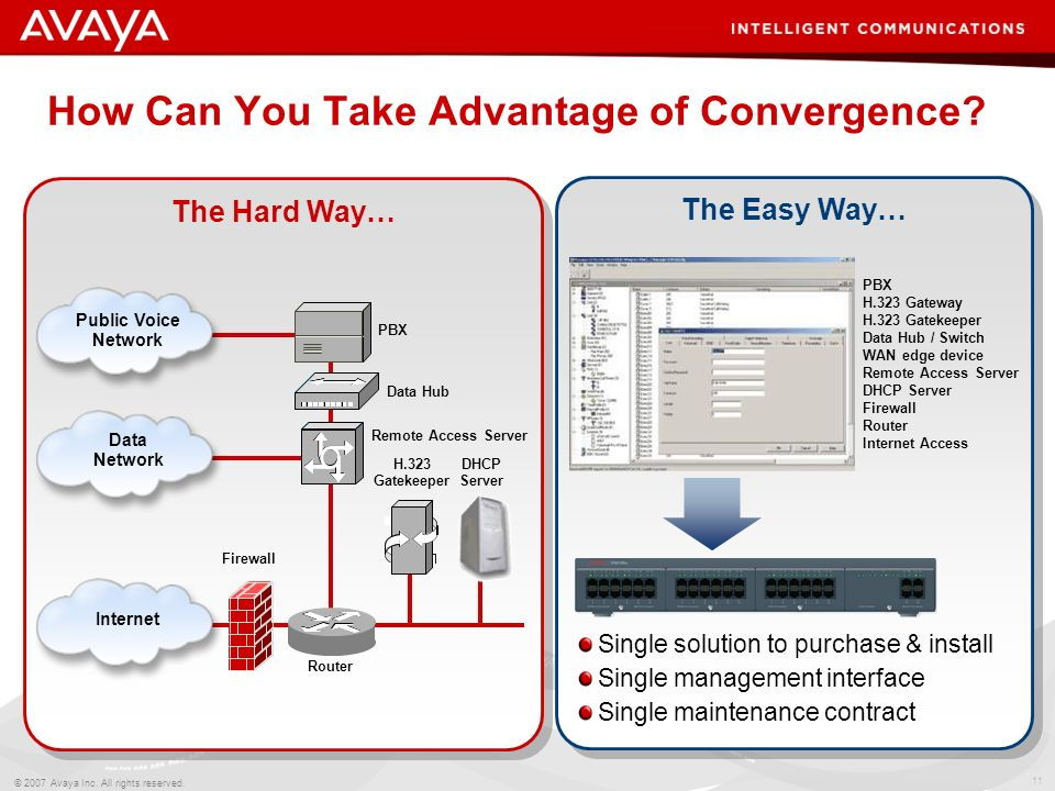 How Can You Take Advantage of Convergence