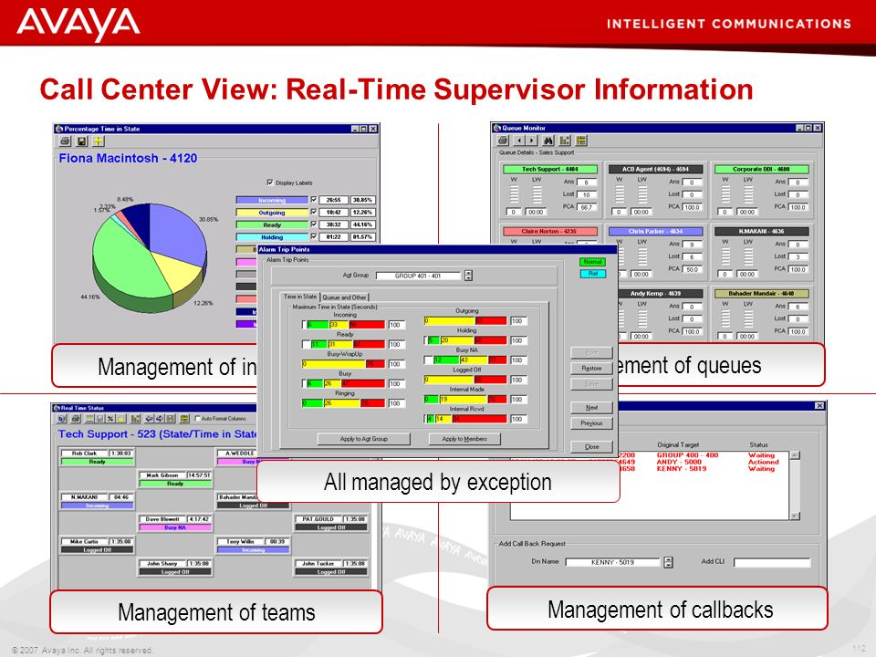 Call Center View: Real-Time Supervisor Information