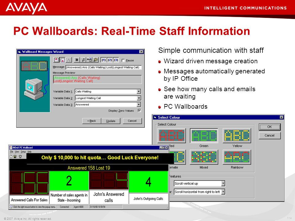 PC Wallboards: Real-Time Staff Information