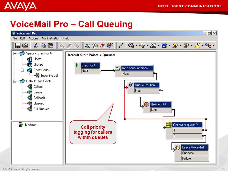 VoiceMail Pro – Call Queuing
