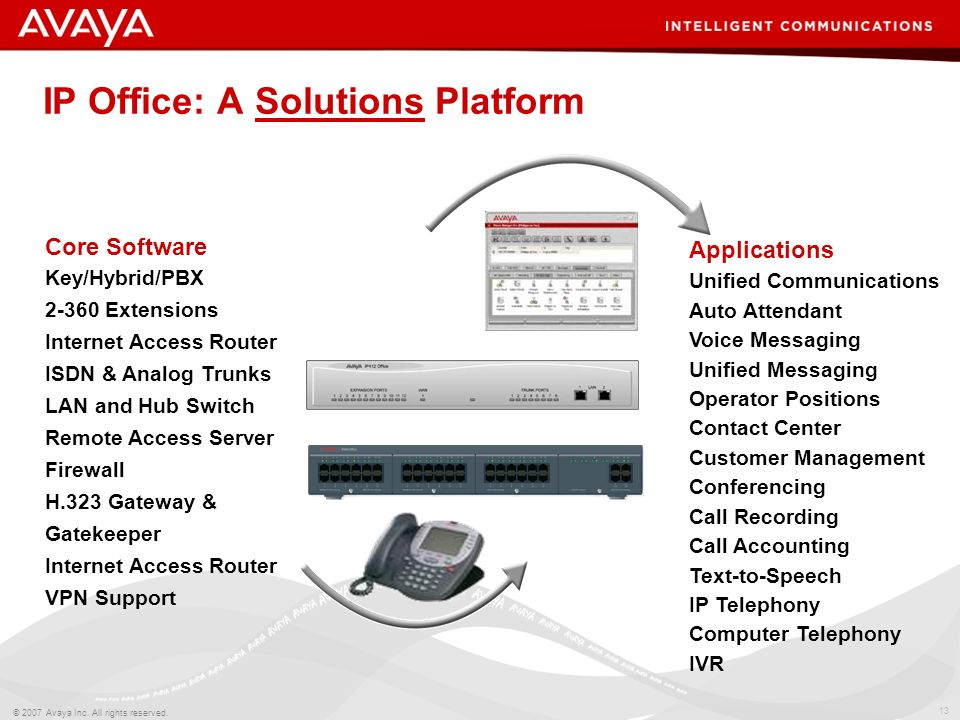 IP Office: A Solutions Platform