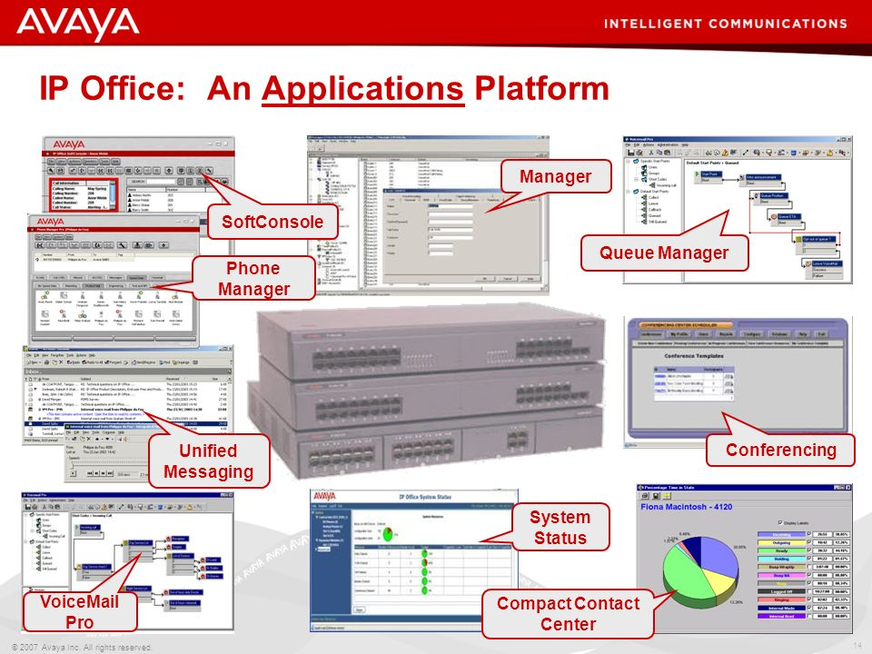 IP Office: An Applications Platform