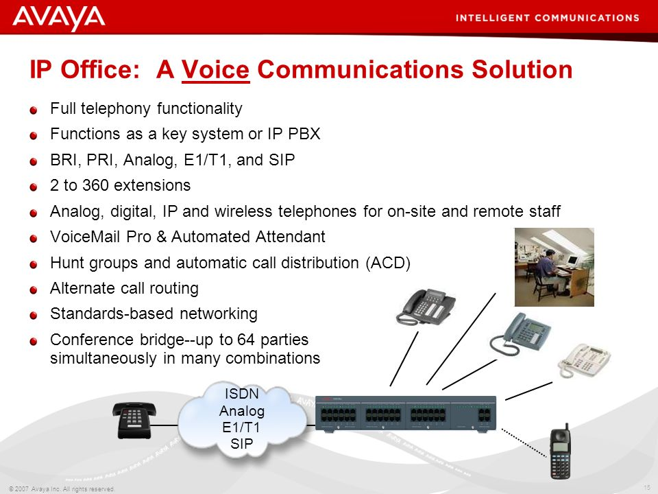 IP Office: A Voice Communications Solution