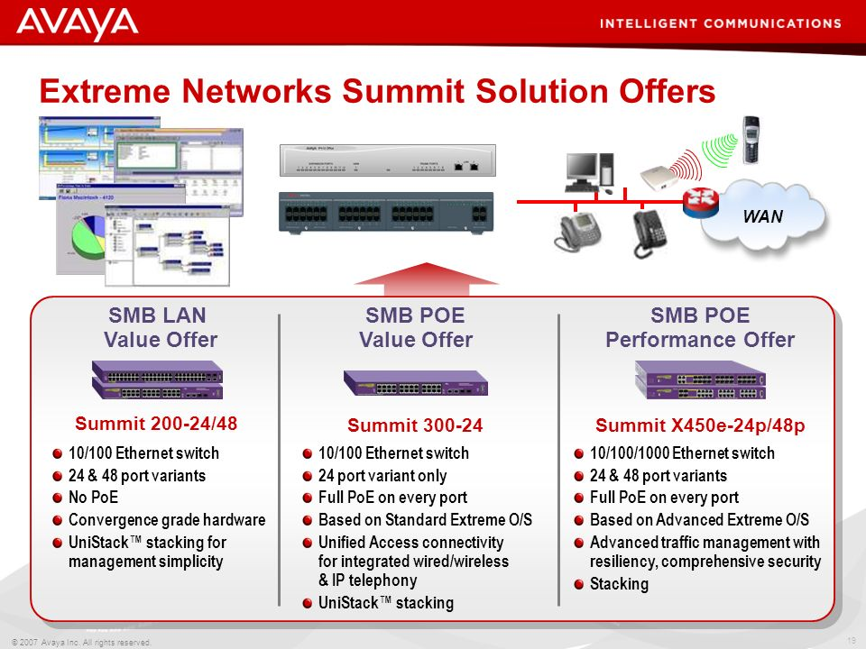 Extreme Networks Summit Solution Offers