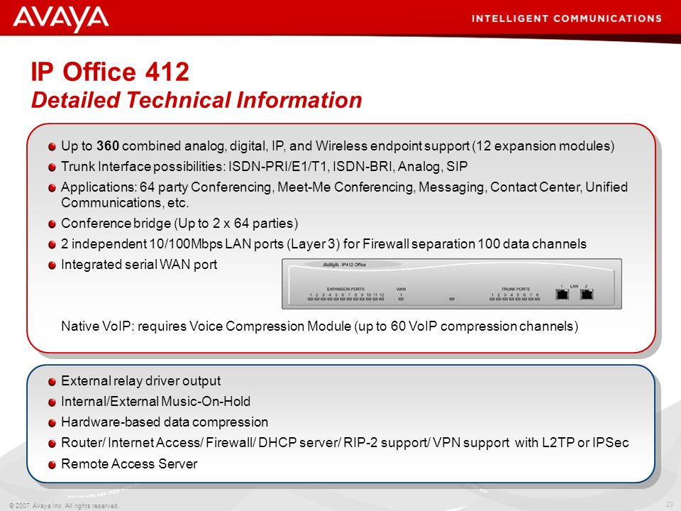 IP Office 412 Detailed Technical Information