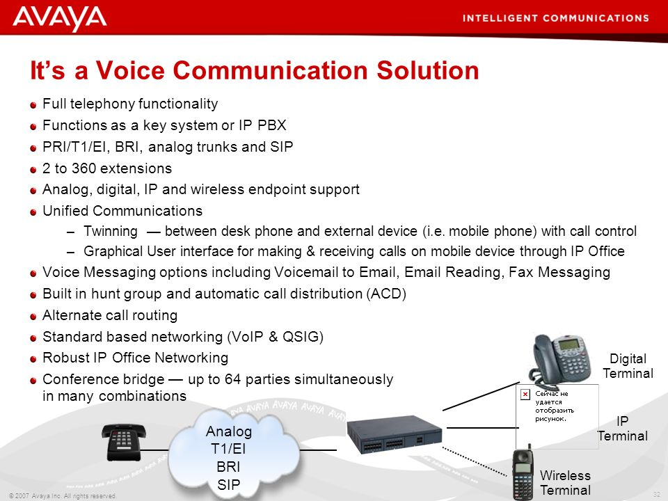 It's a Voice Communication Solution