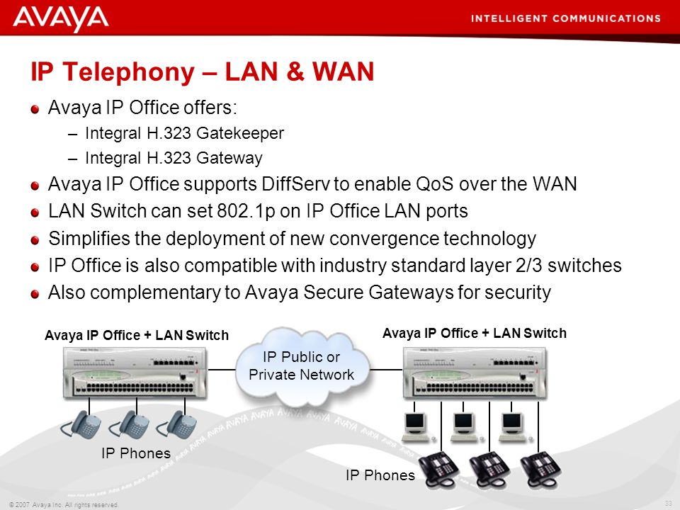 Avaya IP Office + LAN Switch Avaya IP Office + LAN Switch