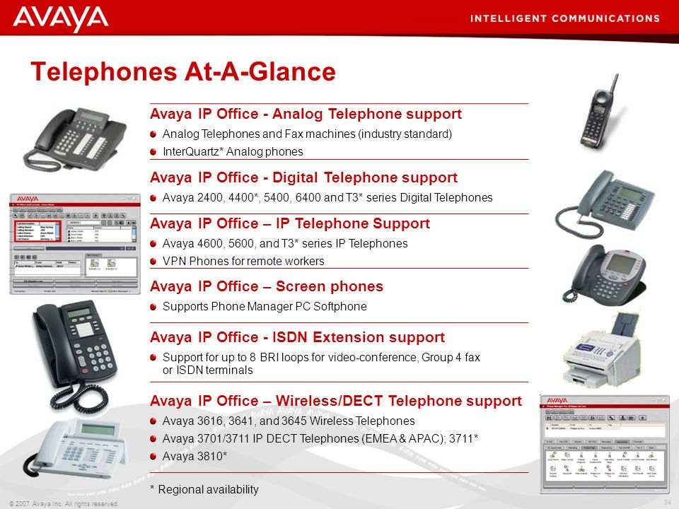 Telephones At-A-Glance