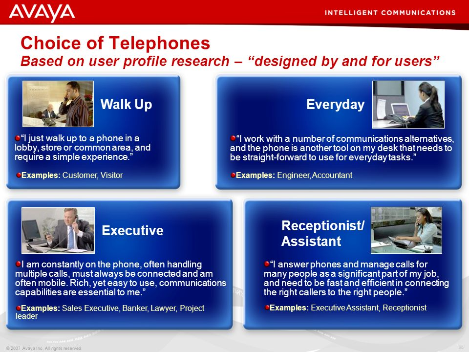 Choice of Telephones Based on user profile research – designed by and for users