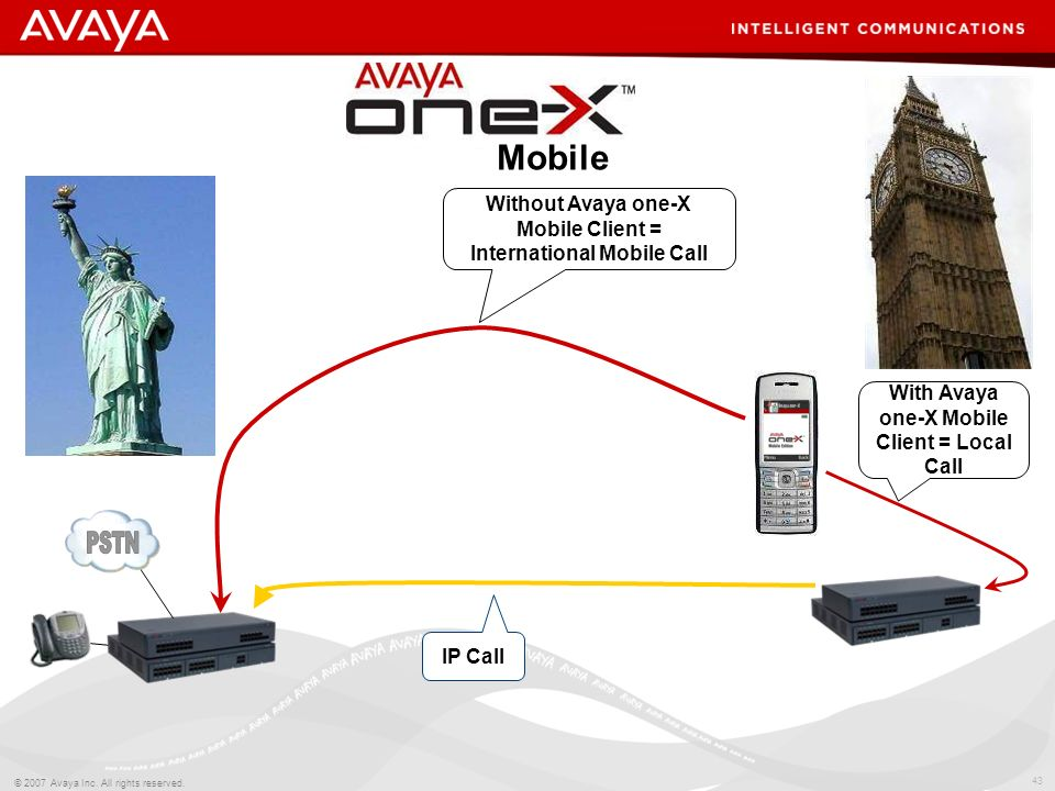 Mobile Without Avaya one-X Mobile Client = International Mobile Call. With Avaya one-X Mobile Client = Local Call.
