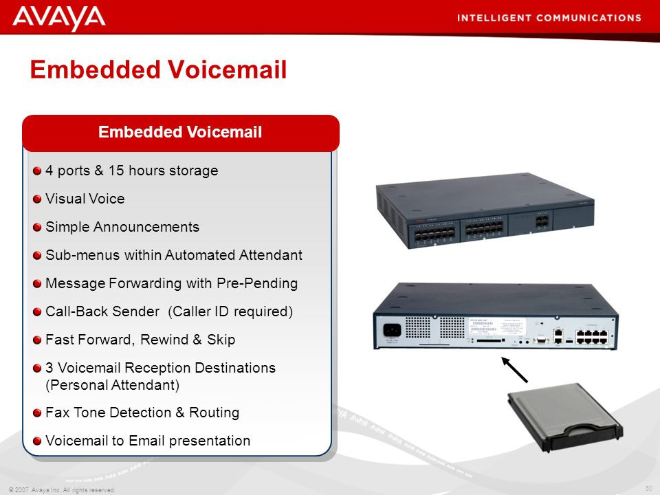 Embedded Voicemail Embedded Voicemail 4 ports & 15 hours storage