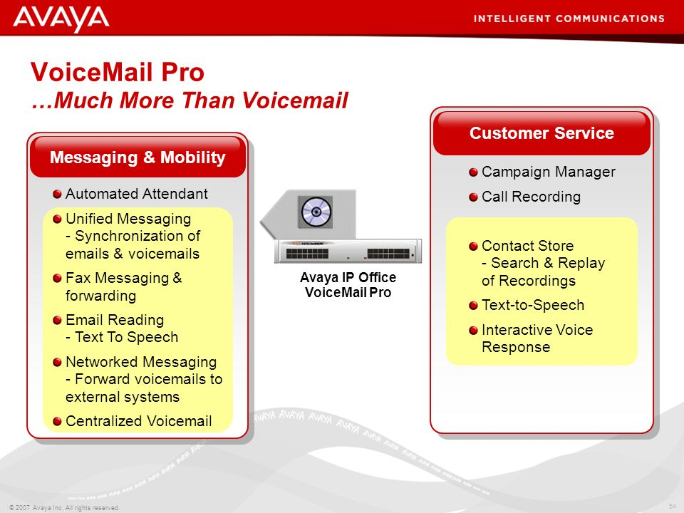 VoiceMail Pro …Much More Than Voicemail
