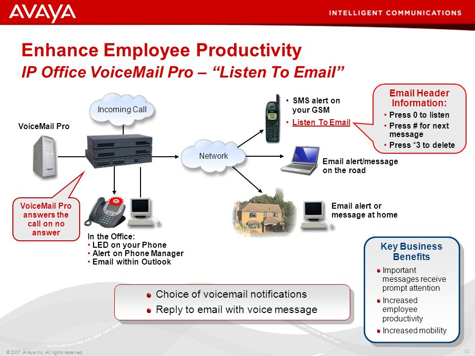 Email Header Information: VoiceMail Pro answers the call on no answer