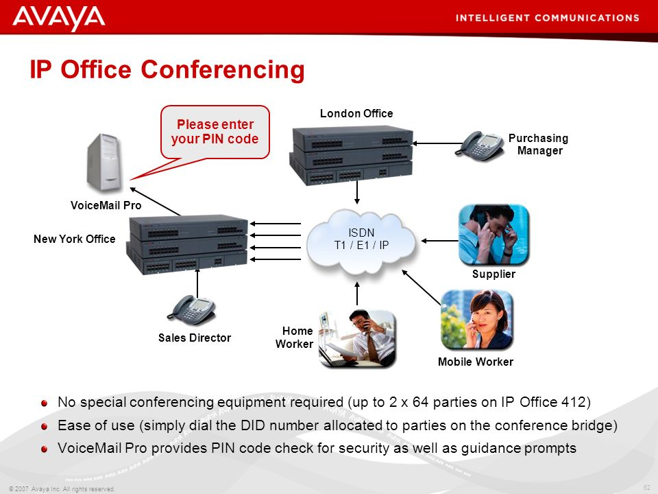 IP Office Conferencing