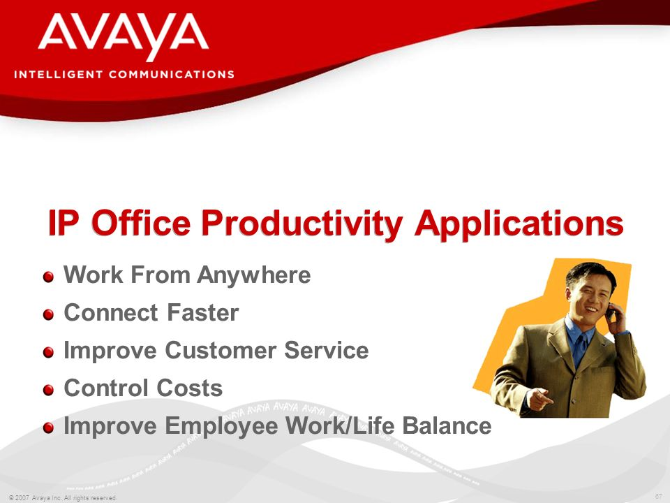 IP Office Productivity Applications