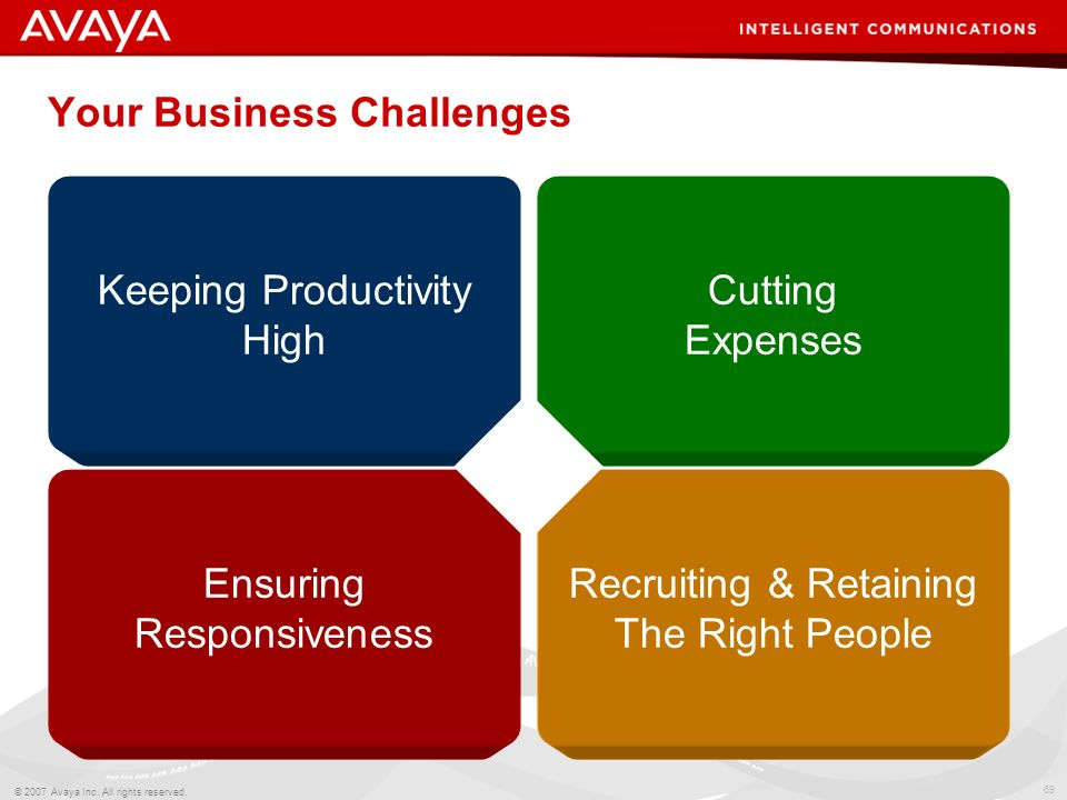 Your Business Challenges