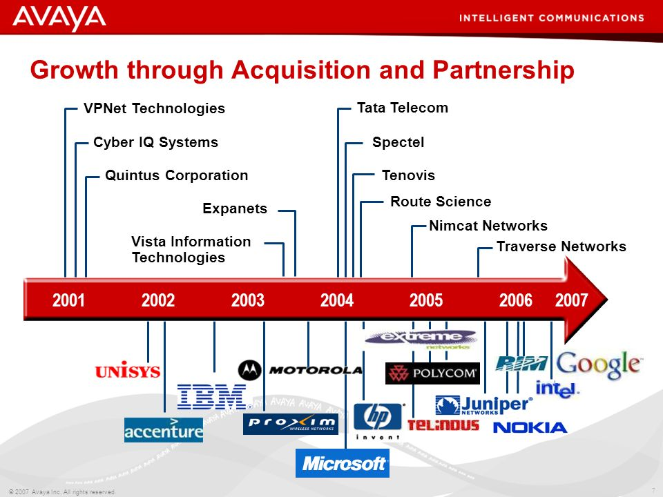 Growth through Acquisition and Partnership