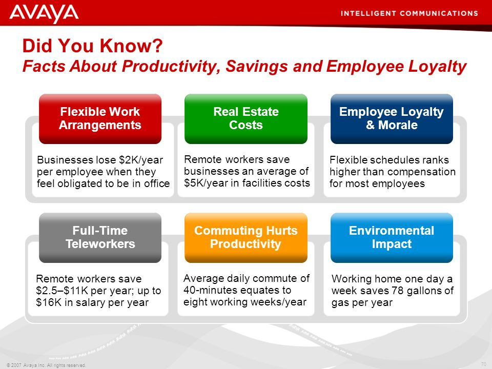 Did You Know Facts About Productivity, Savings and Employee Loyalty