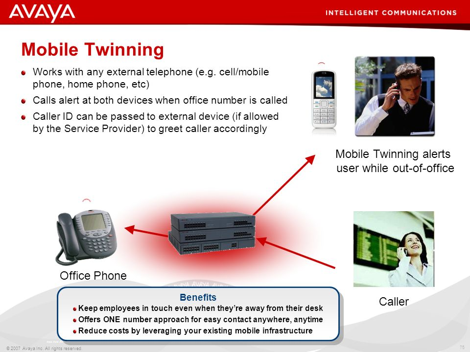 Mobile Twinning Mobile Twinning alerts user while out-of-office