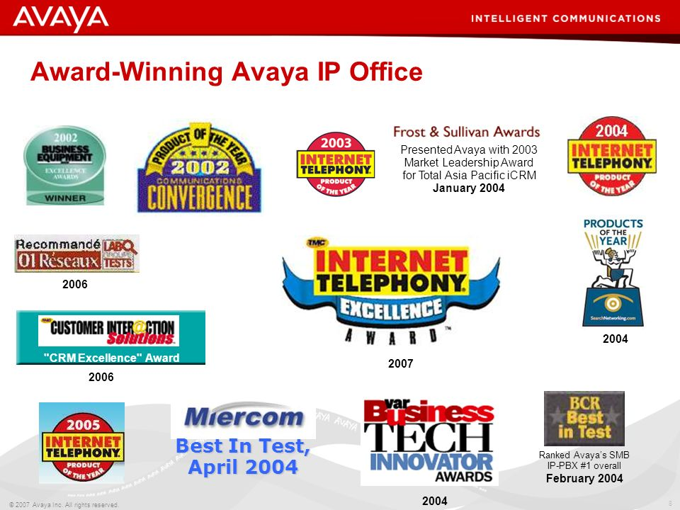 Award-Winning Avaya IP Office