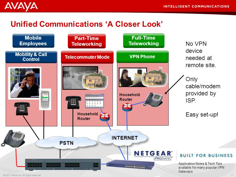 Unified Communications 'A Closer Look'