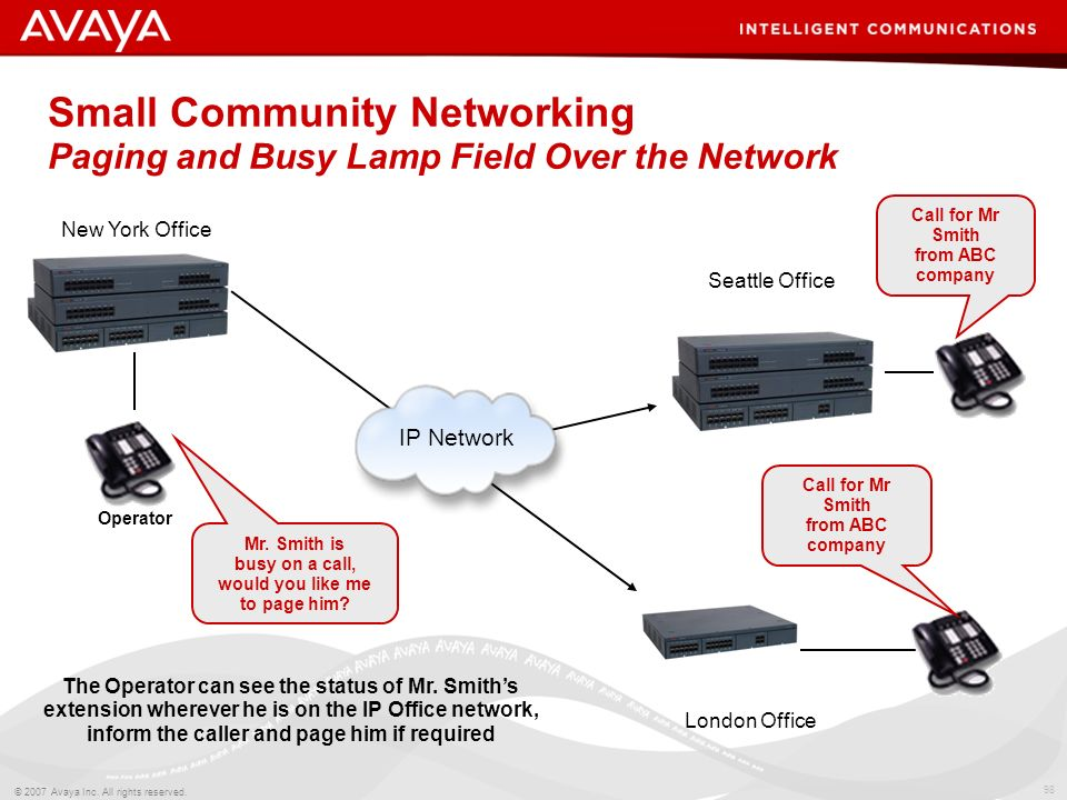 Small Community Networking Paging and Busy Lamp Field Over the Network