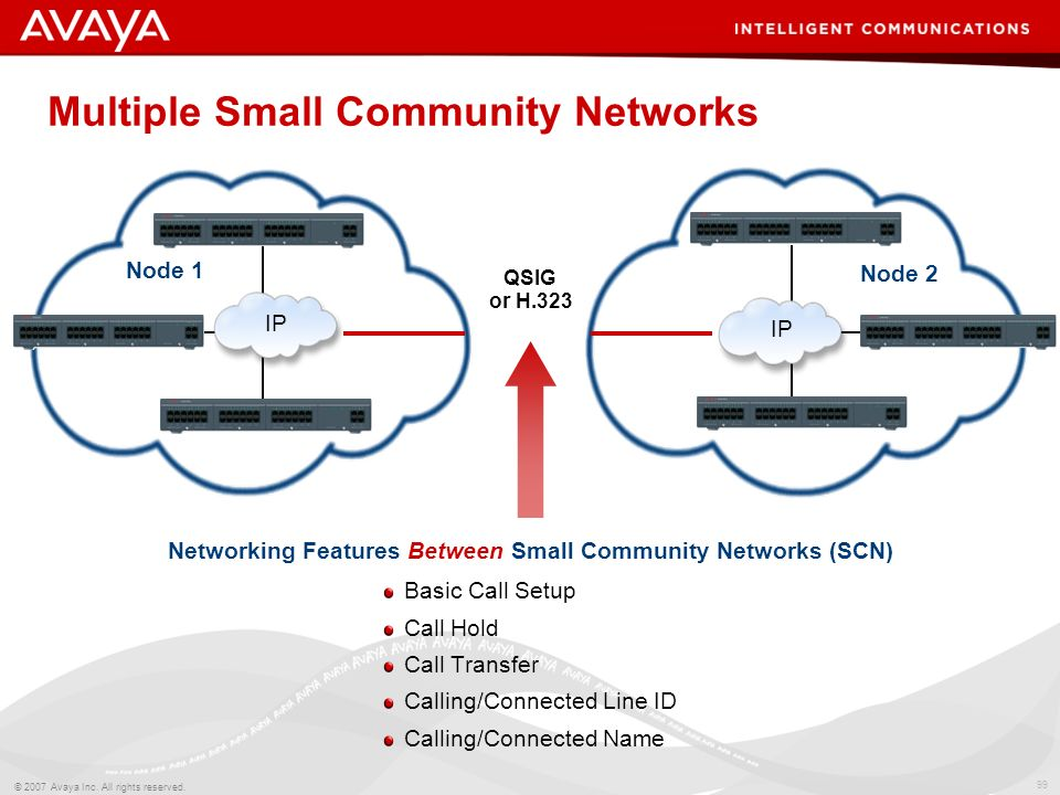 Multiple Small Community Networks