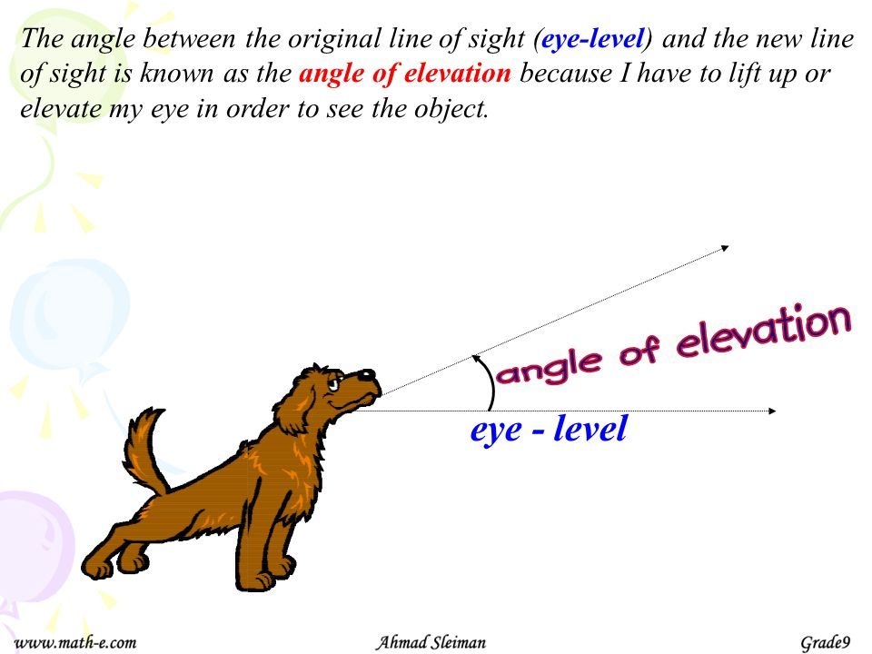 The angle between the original line of sight (eye-level) and the new line