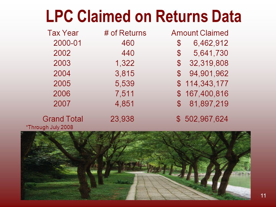 LPC Claimed on Returns Data