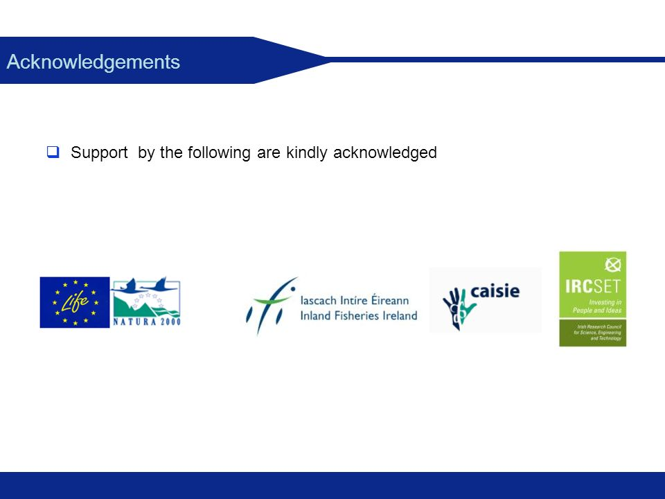 Acknowledgements Support by the following are kindly acknowledged