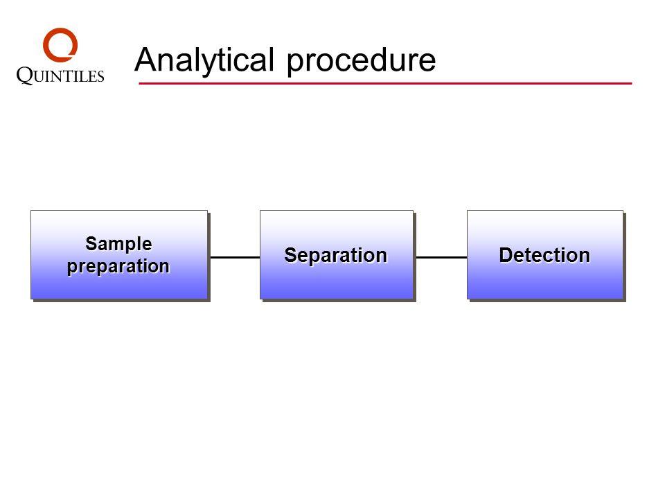 Analytical procedure Sample preparation Separation Detection