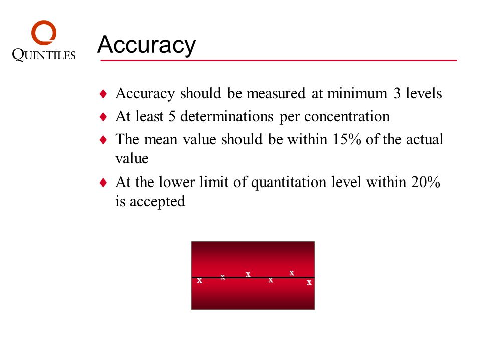 Accuracy Accuracy should be measured at minimum 3 levels