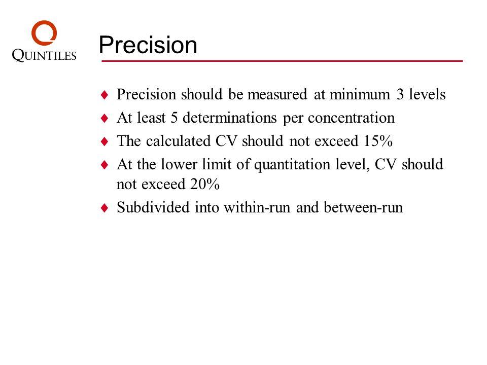 Precision Precision should be measured at minimum 3 levels