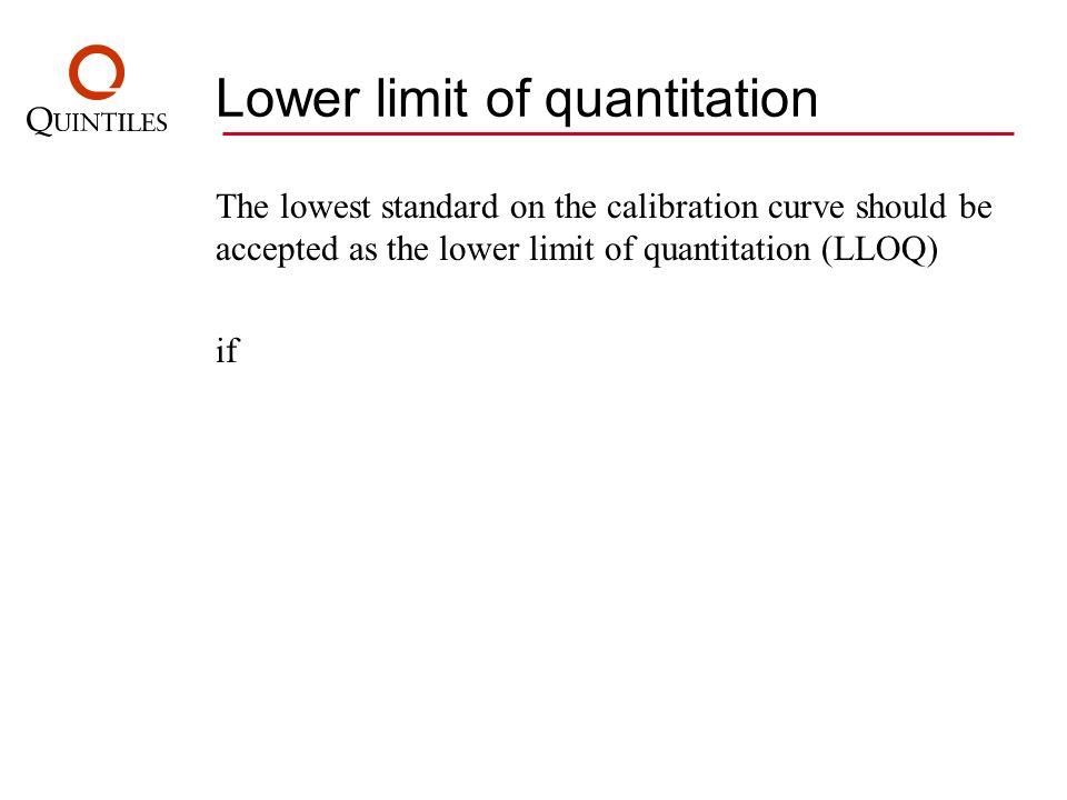 Lower limit of quantitation