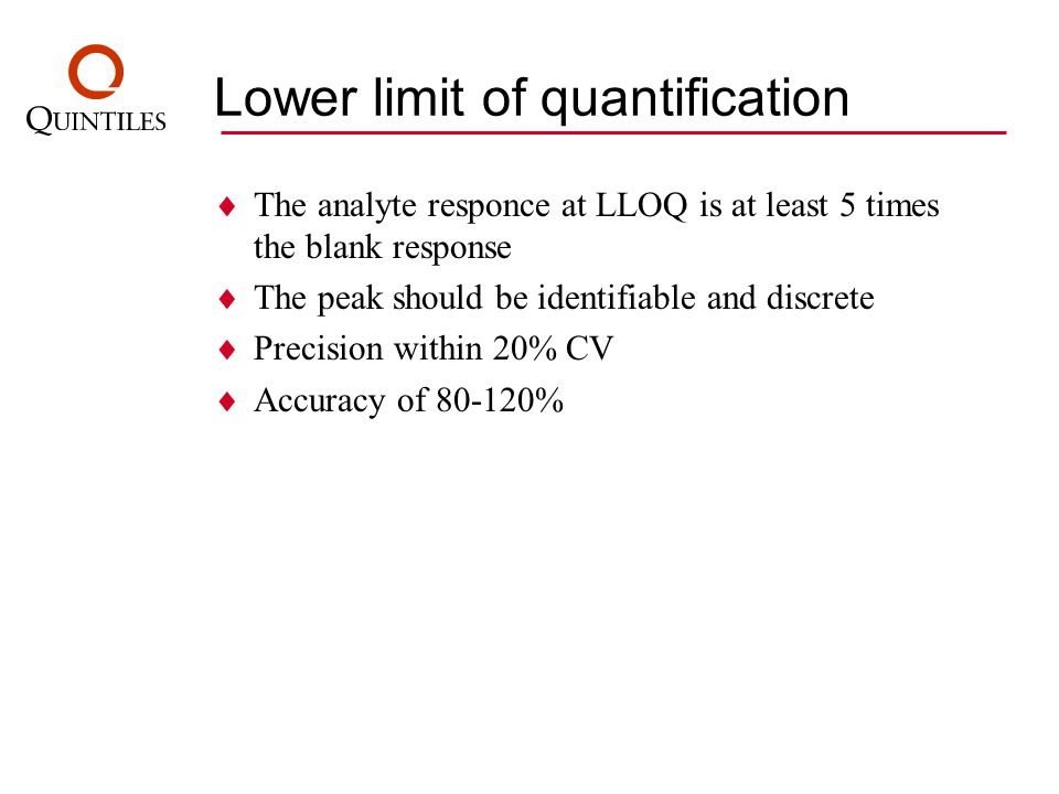 Lower limit of quantification
