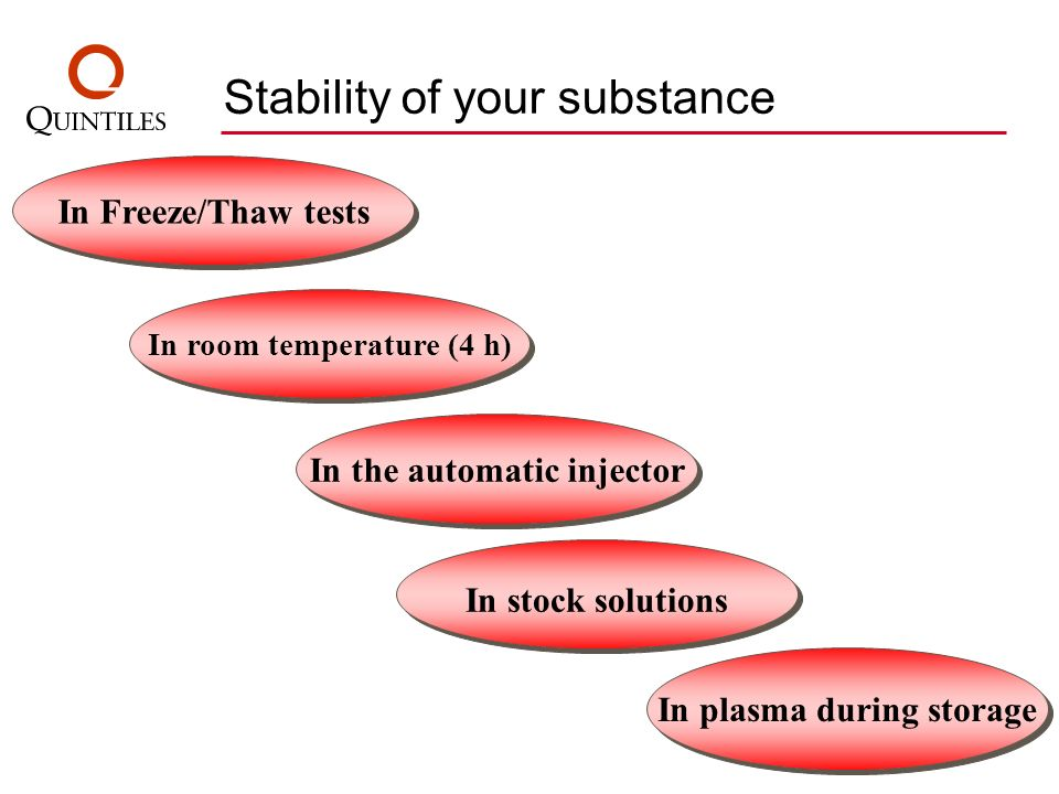 Stability of your substance