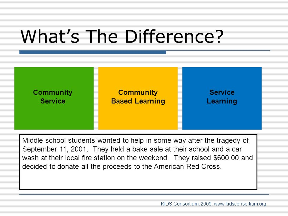 What's The Difference Community Service Community Based Learning