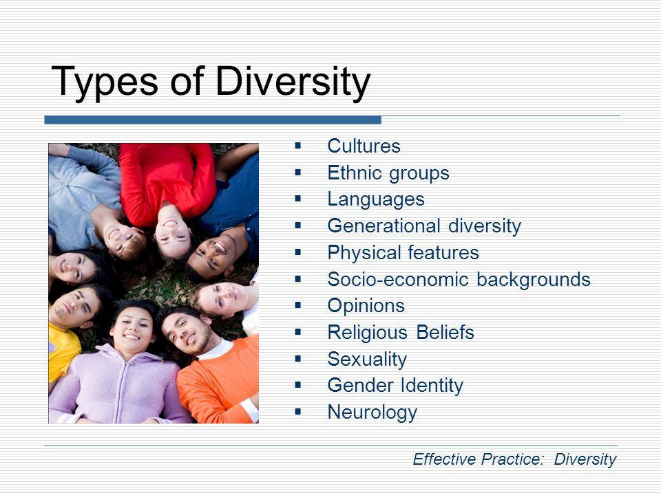 Types of Diversity Cultures Ethnic groups Languages