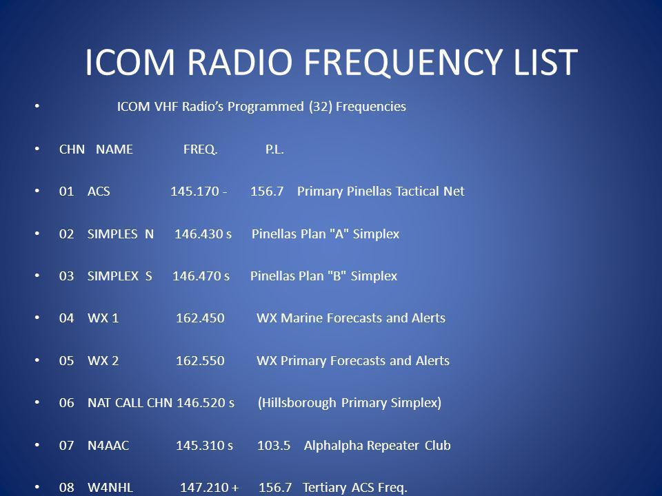 ICOM RADIO FREQUENCY LIST