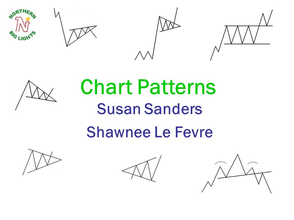 Chart Patterns Susan Sanders Shawnee Le Fevre