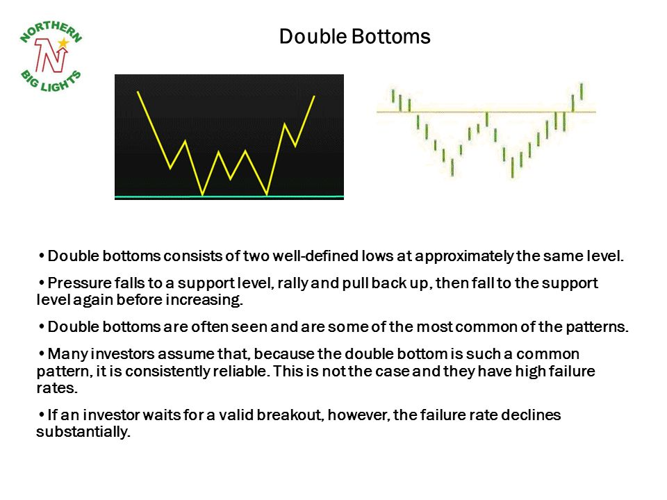 Double Bottoms Double bottoms consists of two well-defined lows at approximately the same level.