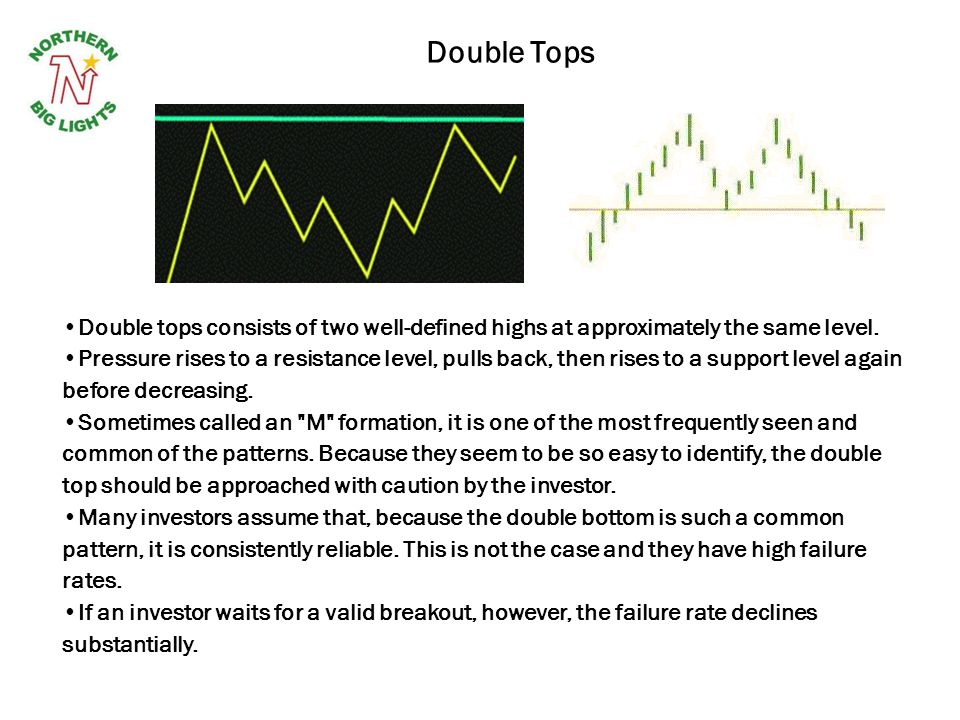 Double Tops Double tops consists of two well-defined highs at approximately the same level.
