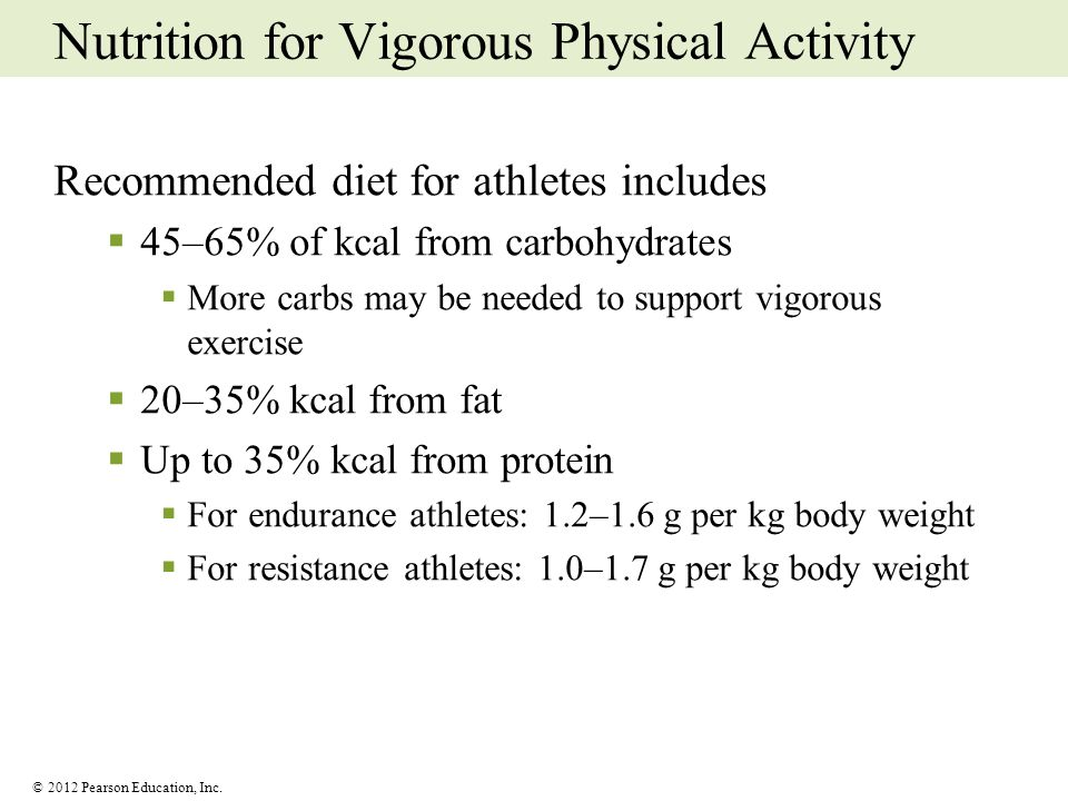 Nutrition for Vigorous Physical Activity